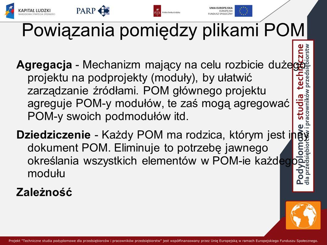 Powiązania pomiędzy plikami POM