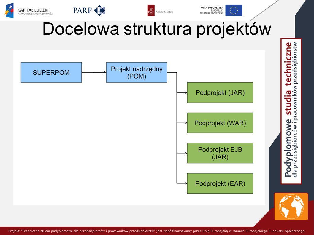 Docelowa struktura projektów