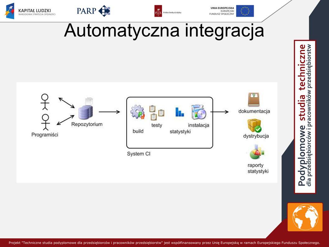 Automatyczna integracja