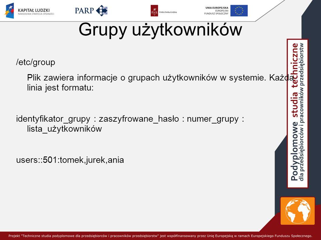 Grupy użytkowników /etc/group