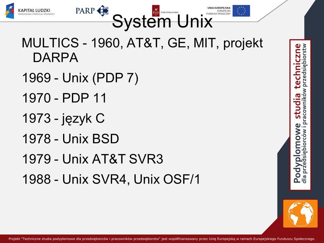 System Unix MULTICS - 1960, AT&T, GE, MIT, projekt DARPA