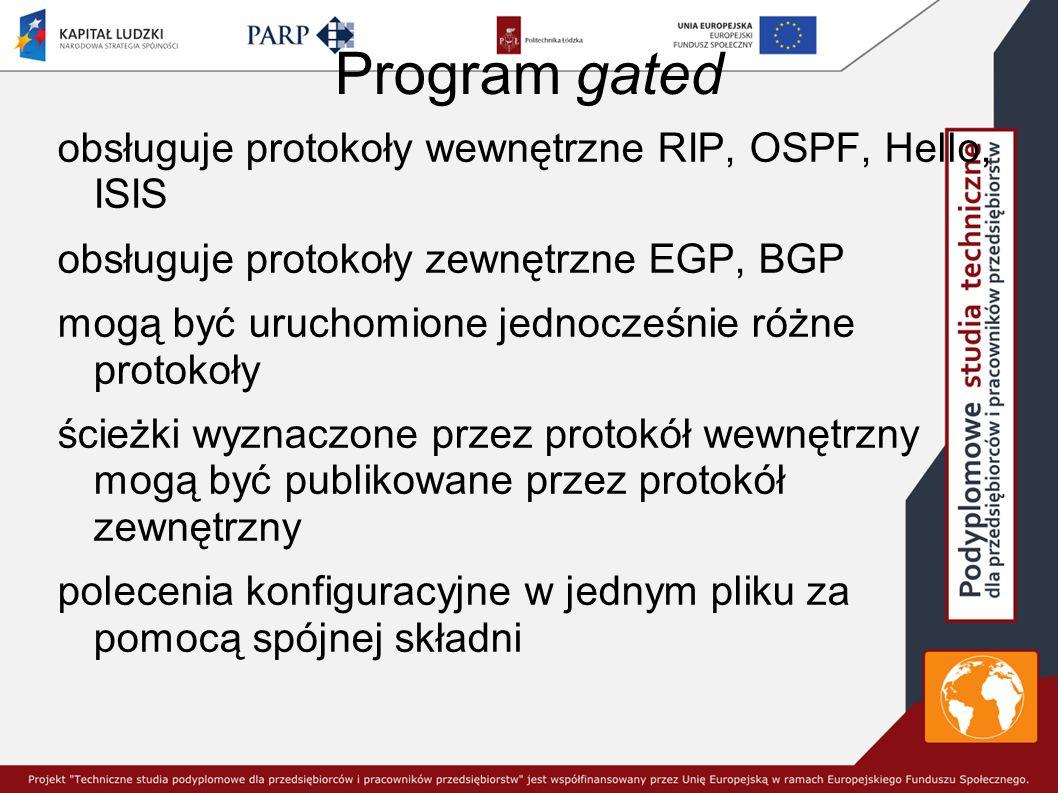 Program gated obsługuje protokoły wewnętrzne RIP, OSPF, Hello, ISIS