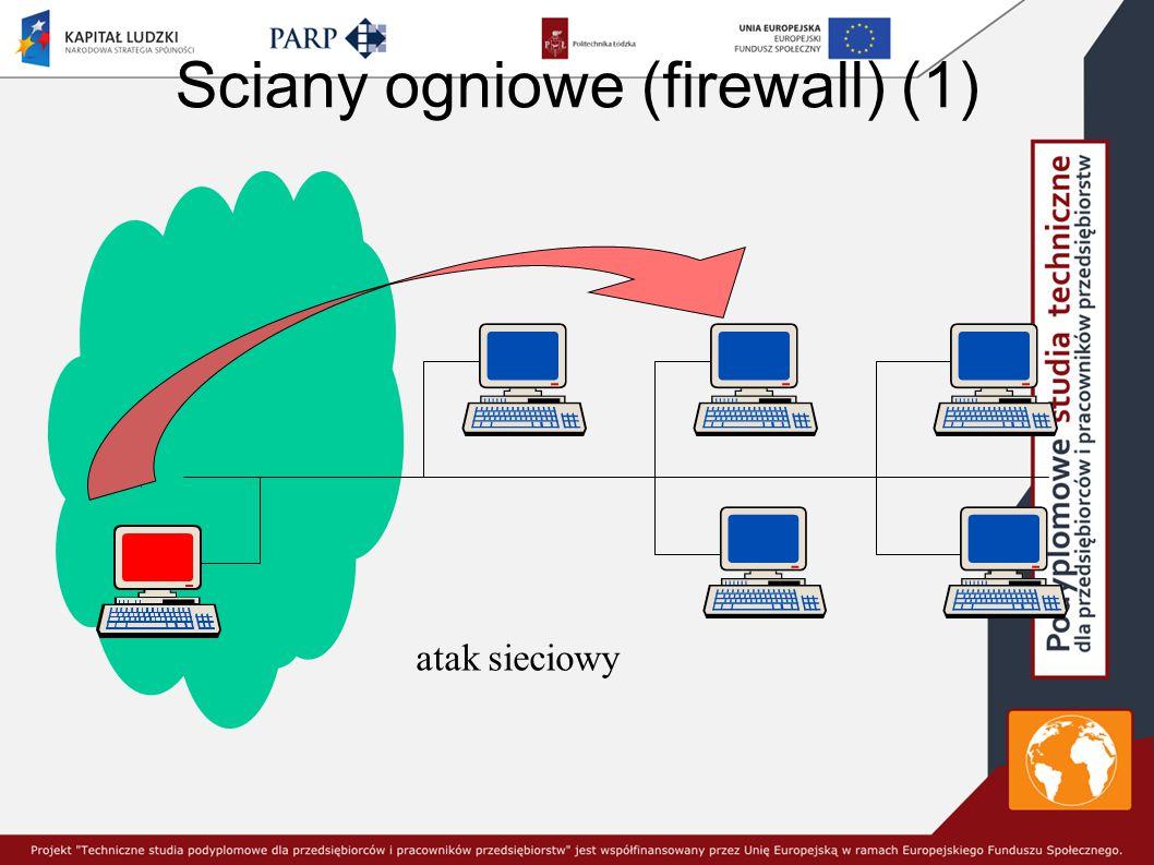 Sciany ogniowe (firewall) (1)