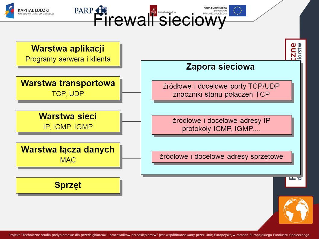 Firewall sieciowy Warstwa aplikacji Zapora sieciowa