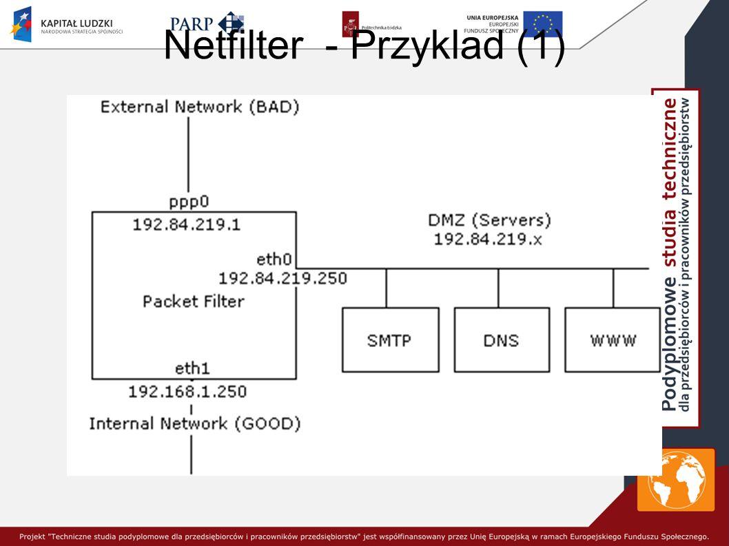 Netfilter - Przyklad (1)