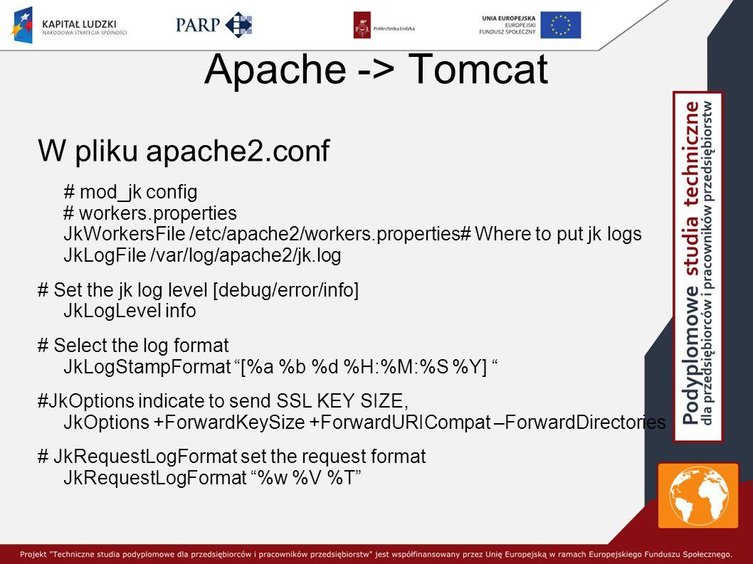 Apache -> Tomcat W pliku apache2.conf