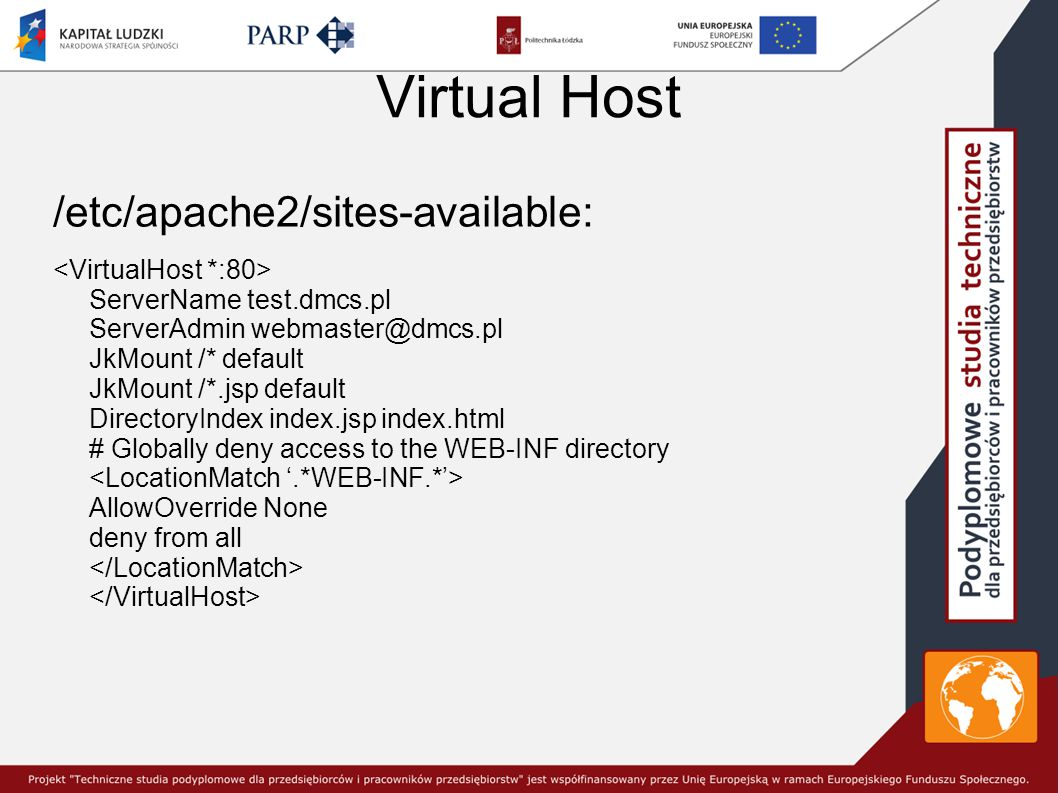 Virtual Host /etc/apache2/sites-available: