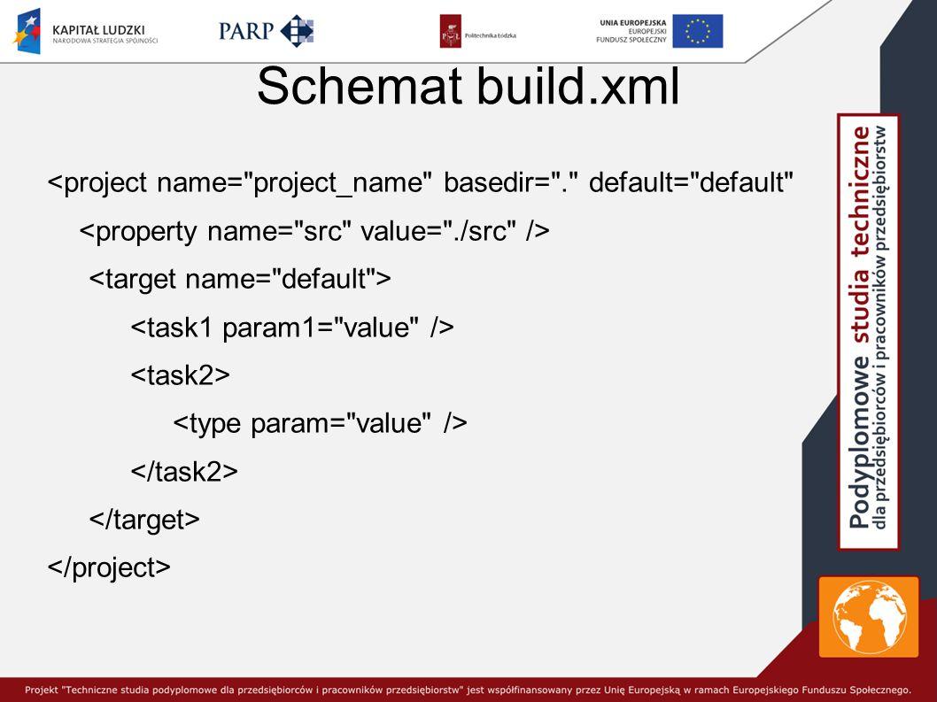 Schemat build.xml