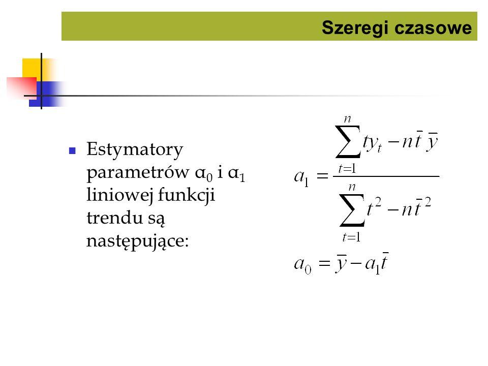 Szeregi czasowe Estymatory parametrów α0 i α1 liniowej funkcji trendu są następujące: