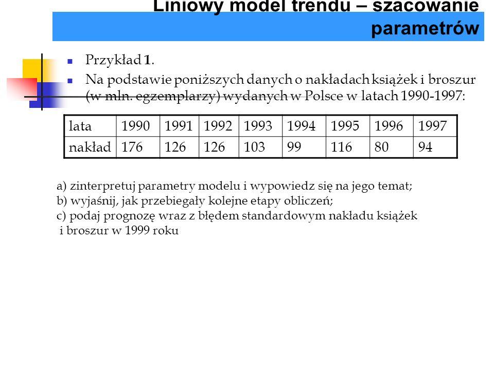 Liniowy model trendu – szacowanie parametrów