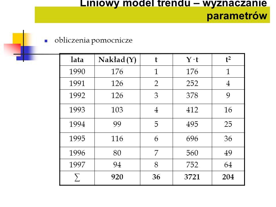 Liniowy model trendu – wyznaczanie parametrów