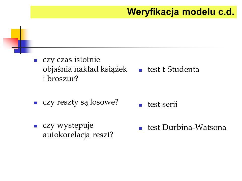 Weryfikacja modelu c.d. czy czas istotnie objaśnia nakład książek i broszur czy reszty są losowe