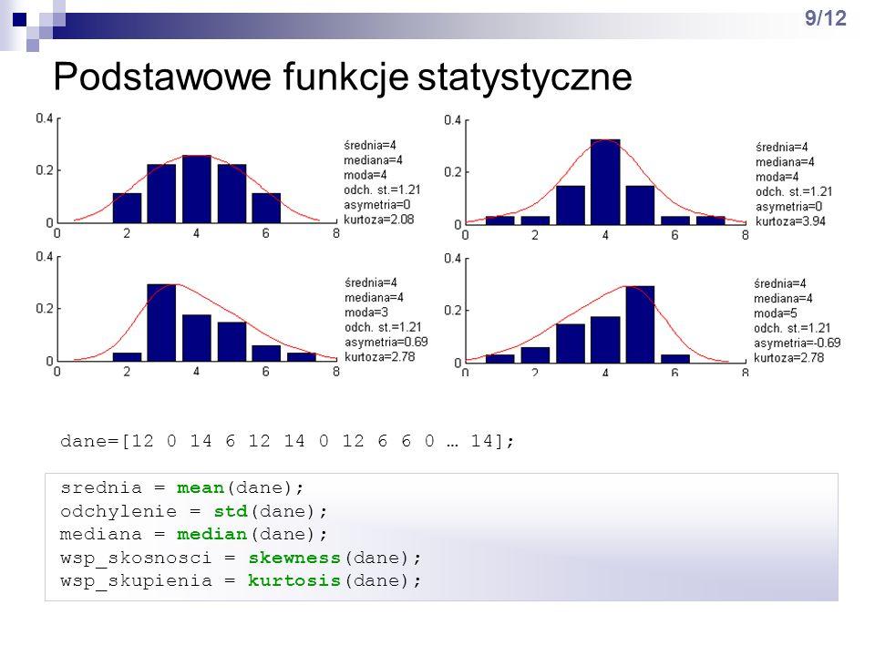 Podstawowe funkcje statystyczne
