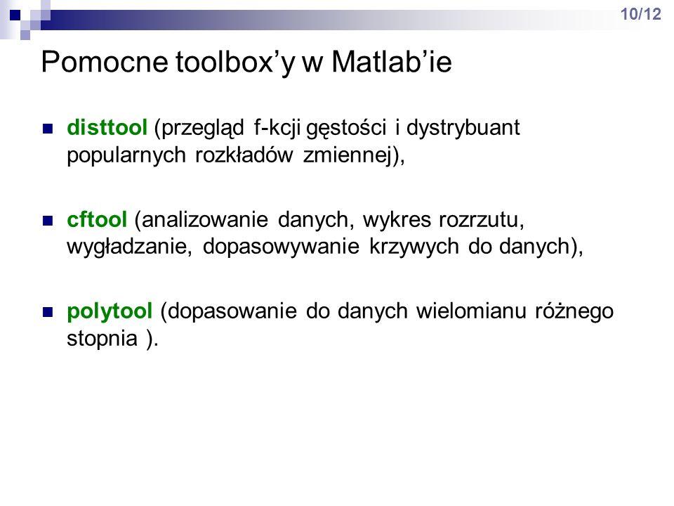Pomocne toolbox'y w Matlab'ie