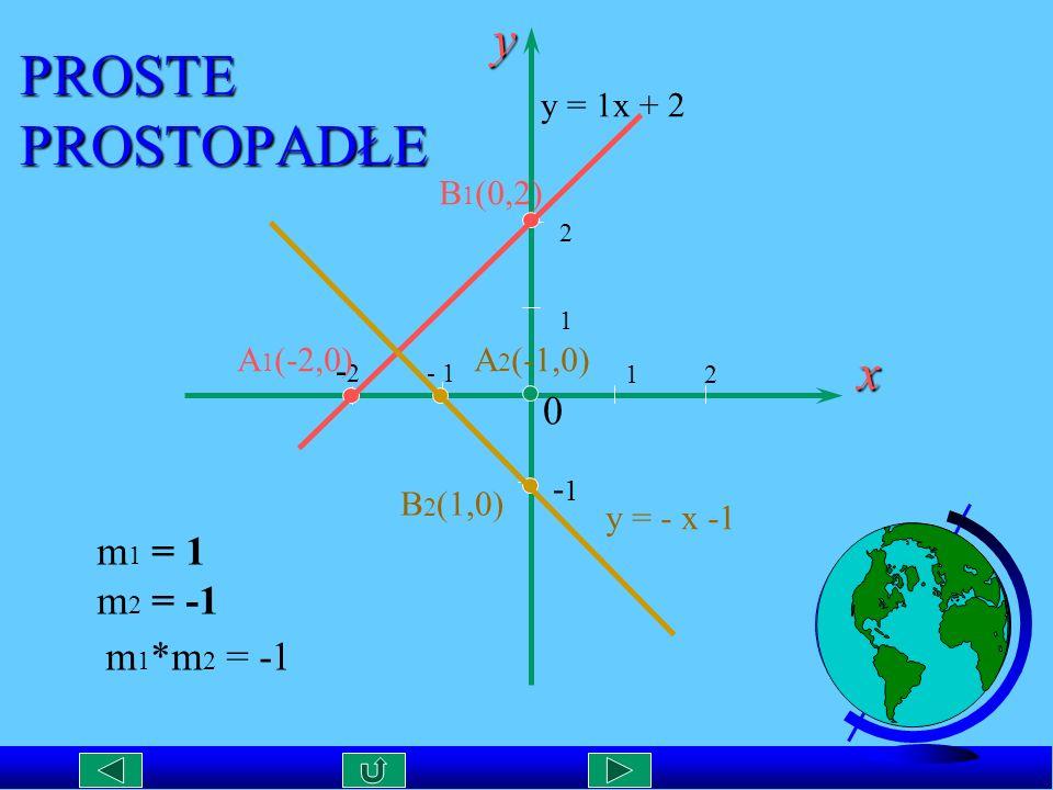 PROSTE PROSTOPADŁE y x m1 = 1 m2 = -1 m1*m2 = -1 y = 1x + 2 B1(0,2)
