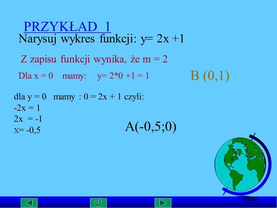 PRZYKŁAD 1 B (0,1) A(-0,5;0) Narysuj wykres funkcji: y= 2x +1