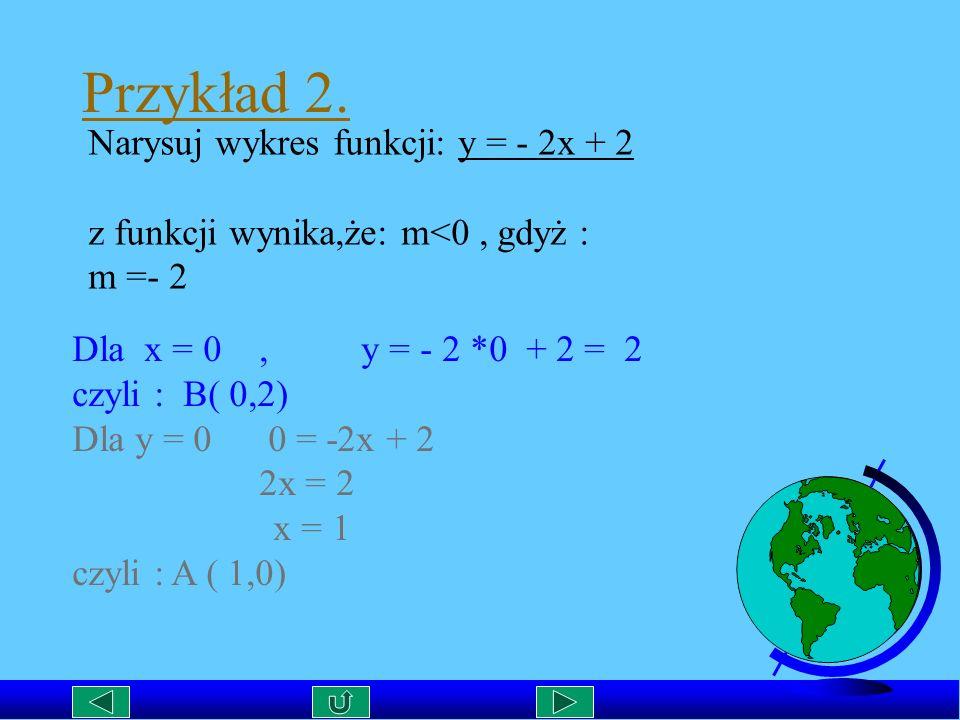 Przykład 2. Narysuj wykres funkcji: y = - 2x + 2