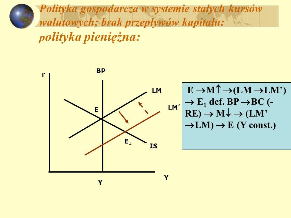 Polityka gospodarcza w systemie stałych kursów walutowych; brak przepływów kapitału: polityka pieniężna:
