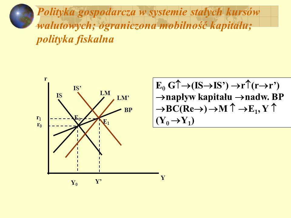 Polityka gospodarcza w systemie stałych kursów walutowych; ograniczona mobilność kapitału; polityka fiskalna