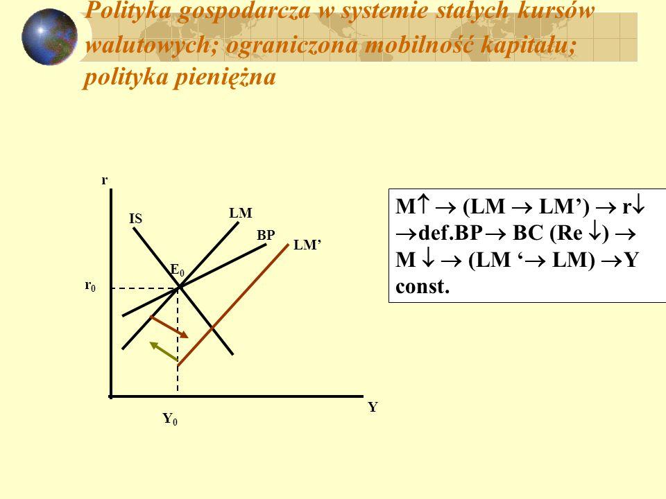 Polityka gospodarcza w systemie stałych kursów walutowych; ograniczona mobilność kapitału; polityka pieniężna