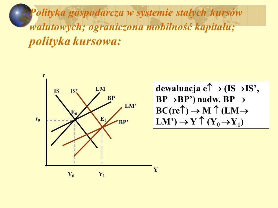 Polityka gospodarcza w systemie stałych kursów walutowych; ograniczona mobilność kapitału; polityka kursowa: