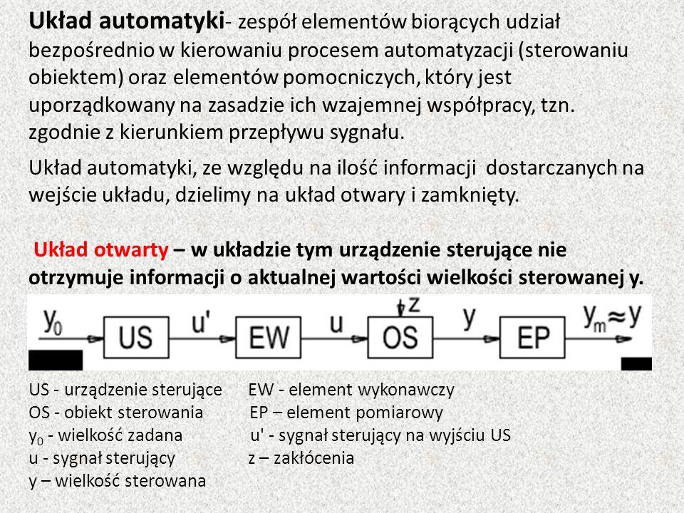 Układ automatyki- zespół elementów biorących udział bezpośrednio w kierowaniu procesem automatyzacji (sterowaniu obiektem) oraz elementów pomocniczych, który jest uporządkowany na zasadzie ich wzajemnej współpracy, tzn. zgodnie z kierunkiem przepływu sygnału.