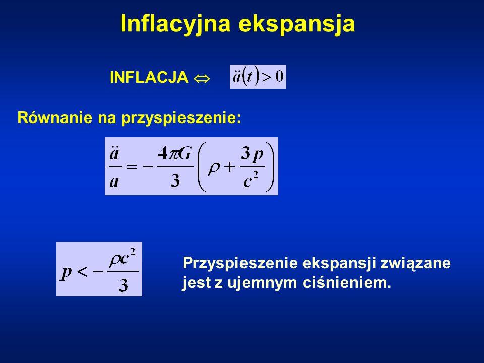 Równanie na przyspieszenie: