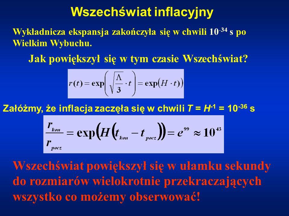 Wszechświat inflacyjny