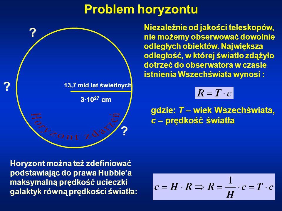 Problem horyzontu gdzie: T – wiek Wszechświata, c – prędkość światła