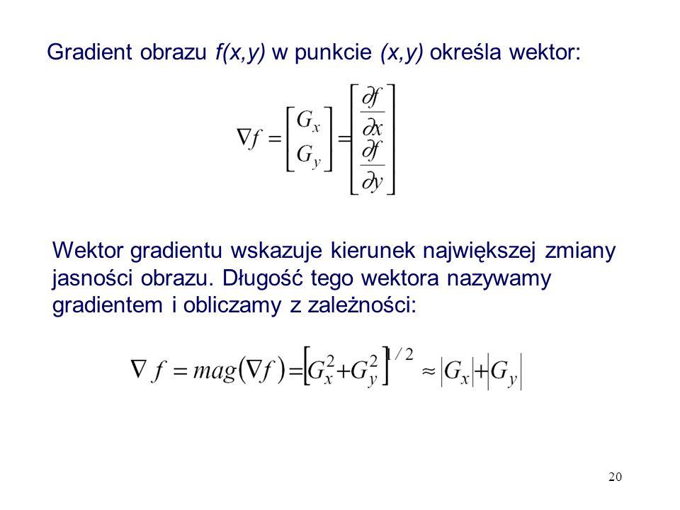 Gradient obrazu f(x,y) w punkcie (x,y) określa wektor: