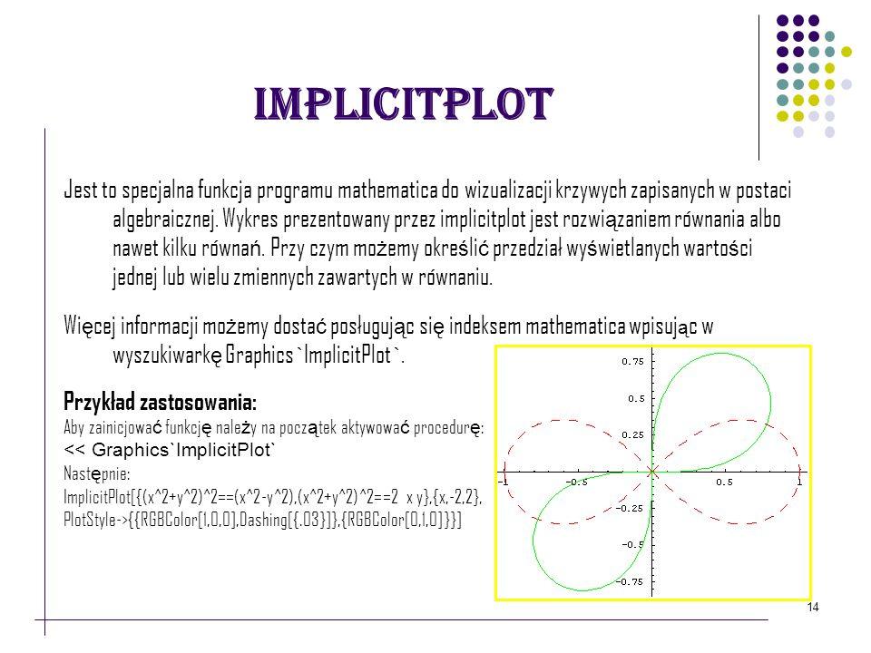 Implicitplot