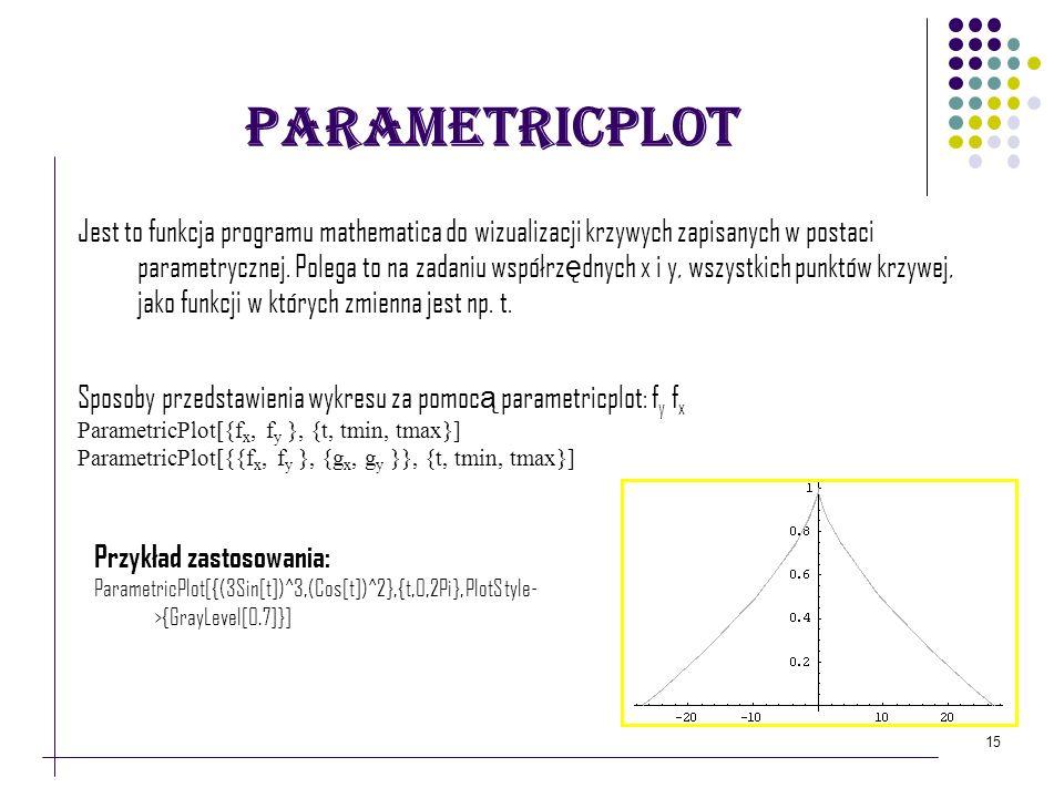 parametricplot