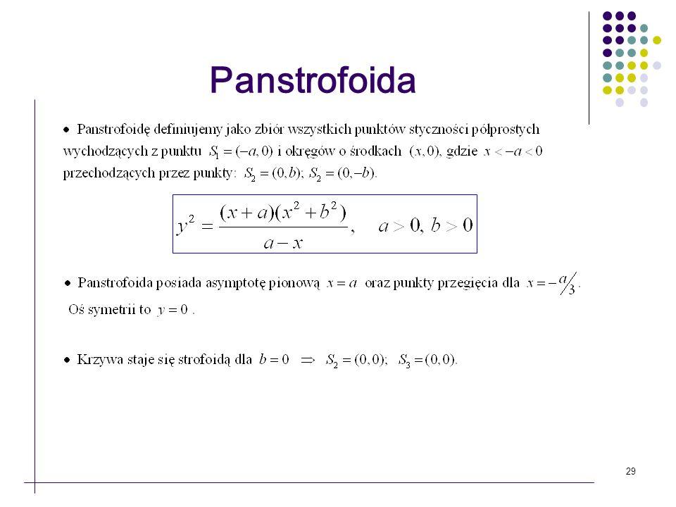 Panstrofoida