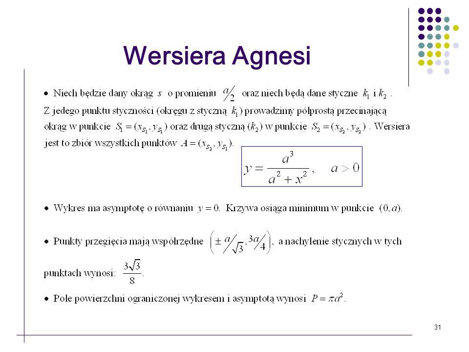 Wersiera Agnesi