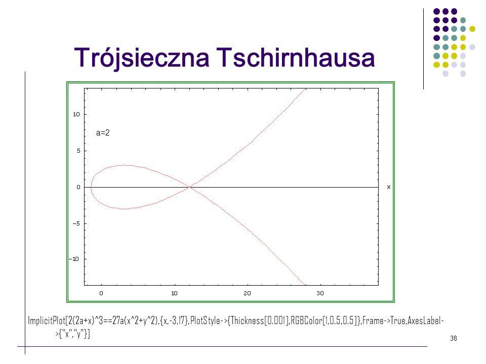 Trójsieczna Tschirnhausa