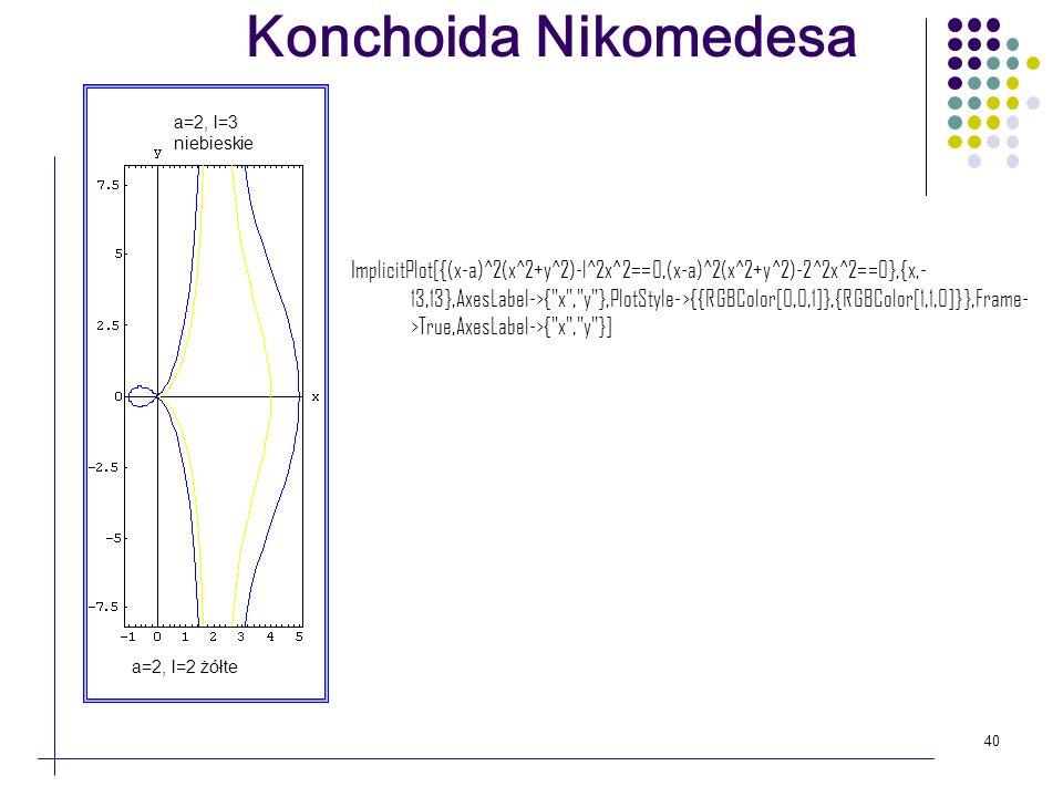 Konchoida Nikomedesaa=2, l=3 niebieskie.