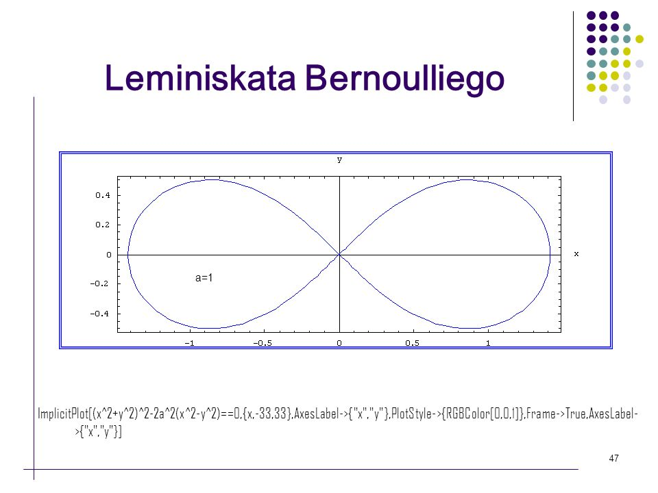 Leminiskata Bernoulliego