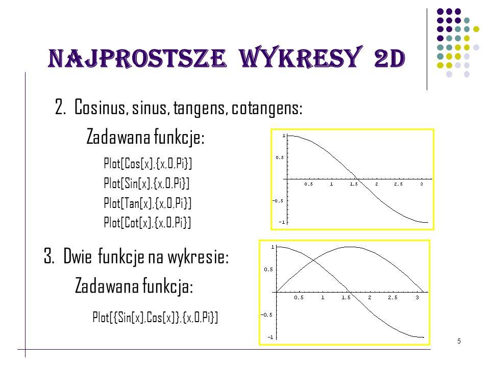 Najprostsze wykresy 2D 2. Cosinus, sinus, tangens, cotangens: