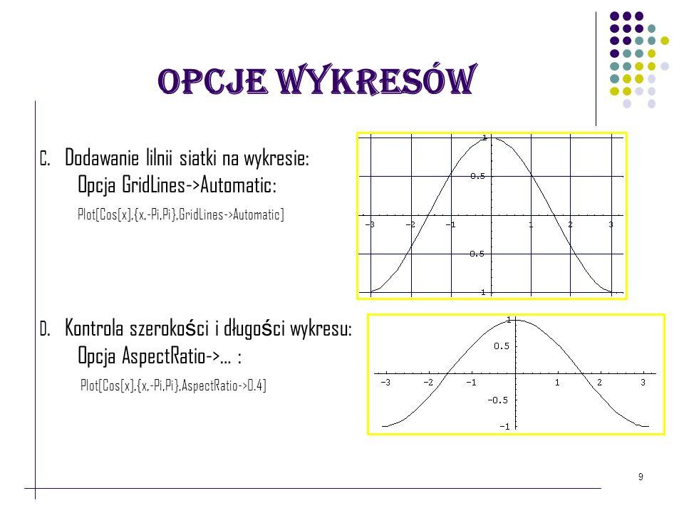 Opcje Wykresów Opcja GridLines->Automatic: