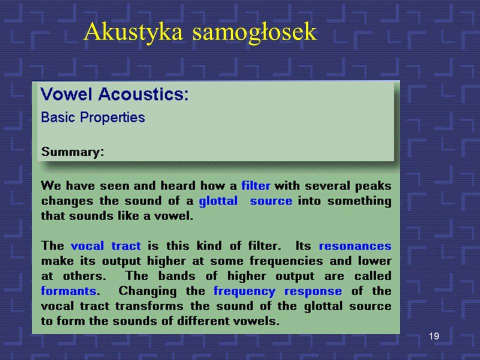 Akustyka samogłosek