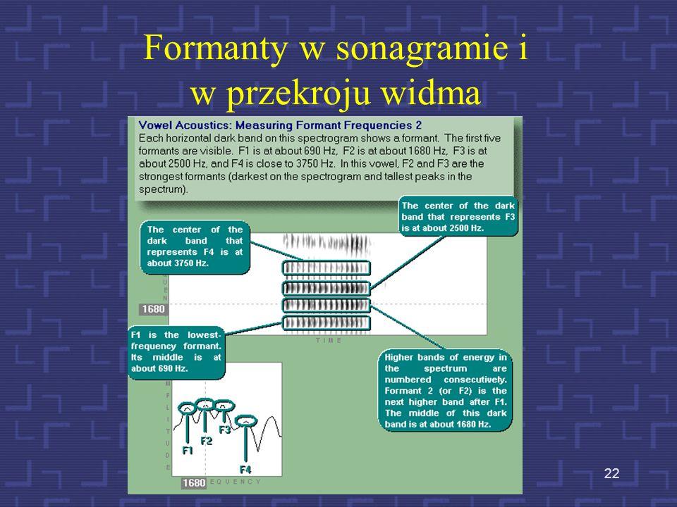 Formanty w sonagramie i w przekroju widma