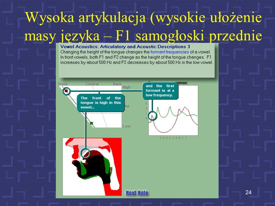 Wysoka artykulacja (wysokie ułożenie masy języka – F1 samogłoski przednie