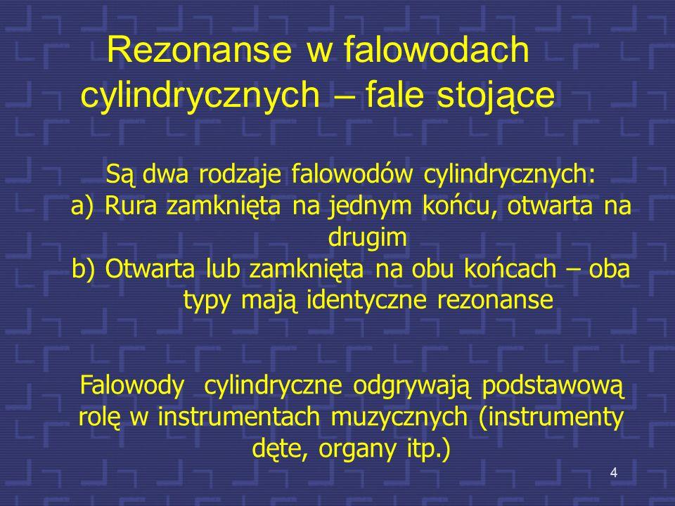 Rezonanse w falowodach cylindrycznych – fale stojące