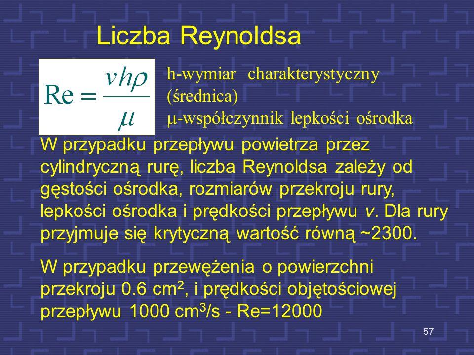 Liczba Reynoldsa h-wymiar charakterystyczny (średnica)