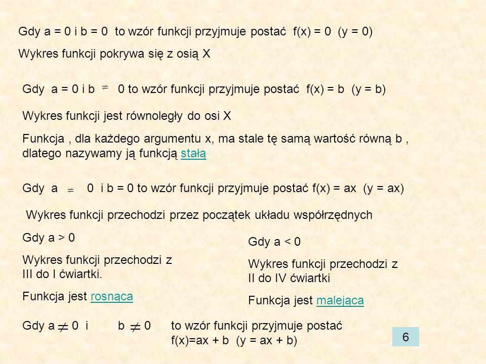 Gdy a = 0 i b = 0 to wzór funkcji przyjmuje postać f(x) = 0 (y = 0)