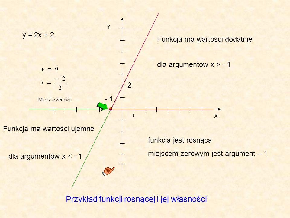 Przykład funkcji rosnącej i jej własności