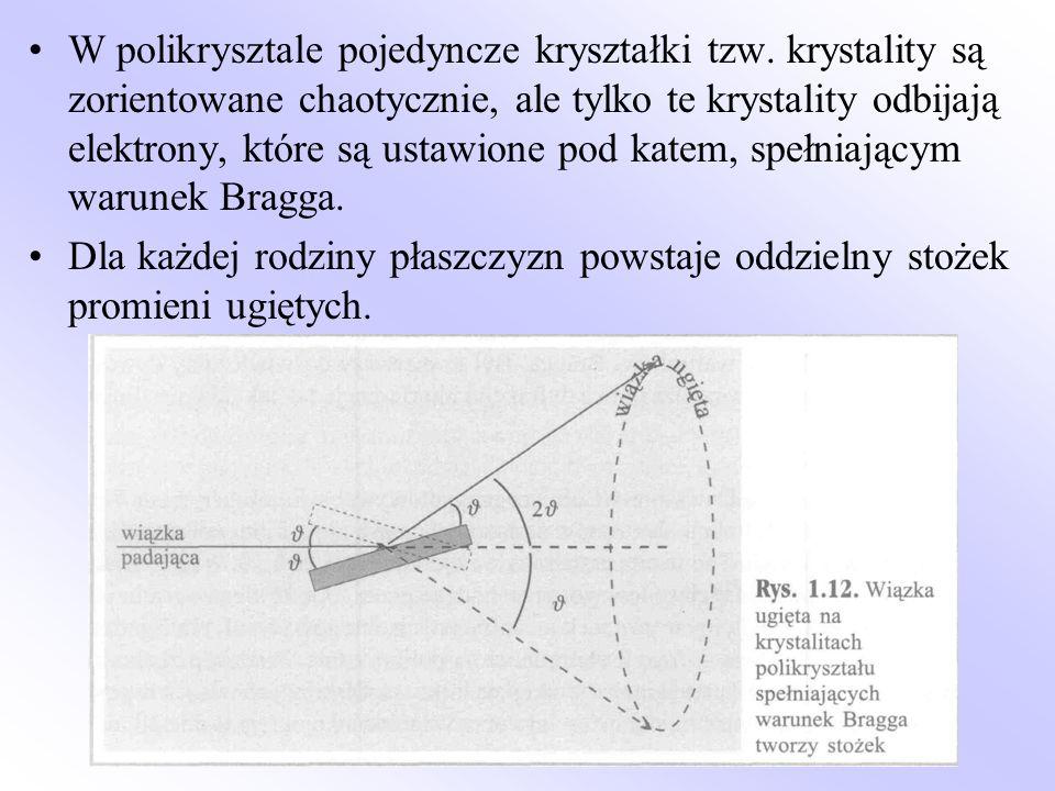 W polikrysztale pojedyncze kryształki tzw