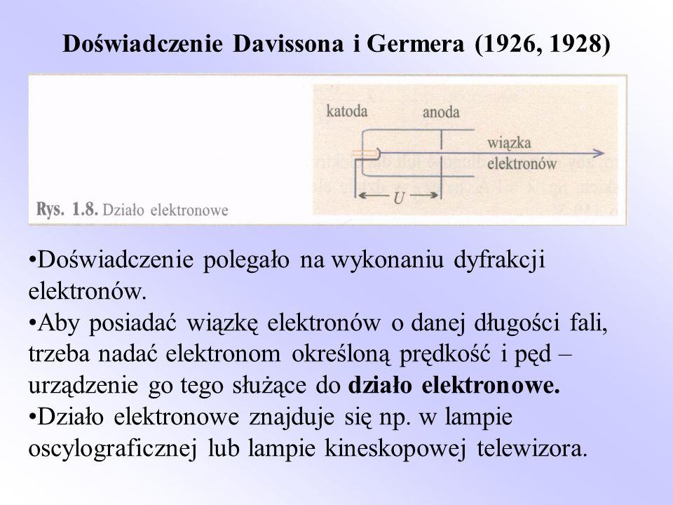 Doświadczenie Davissona i Germera (1926, 1928)