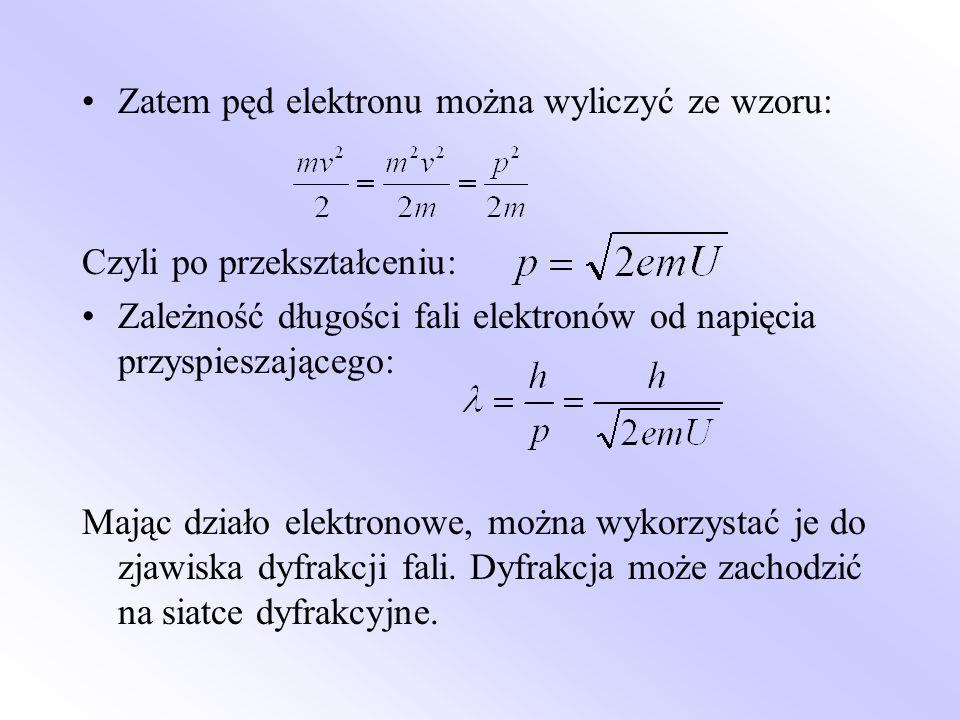 Zatem pęd elektronu można wyliczyć ze wzoru: