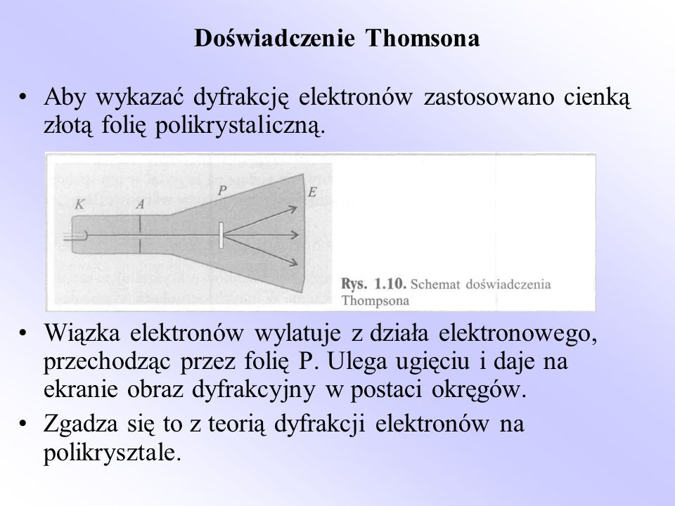 Doświadczenie Thomsona